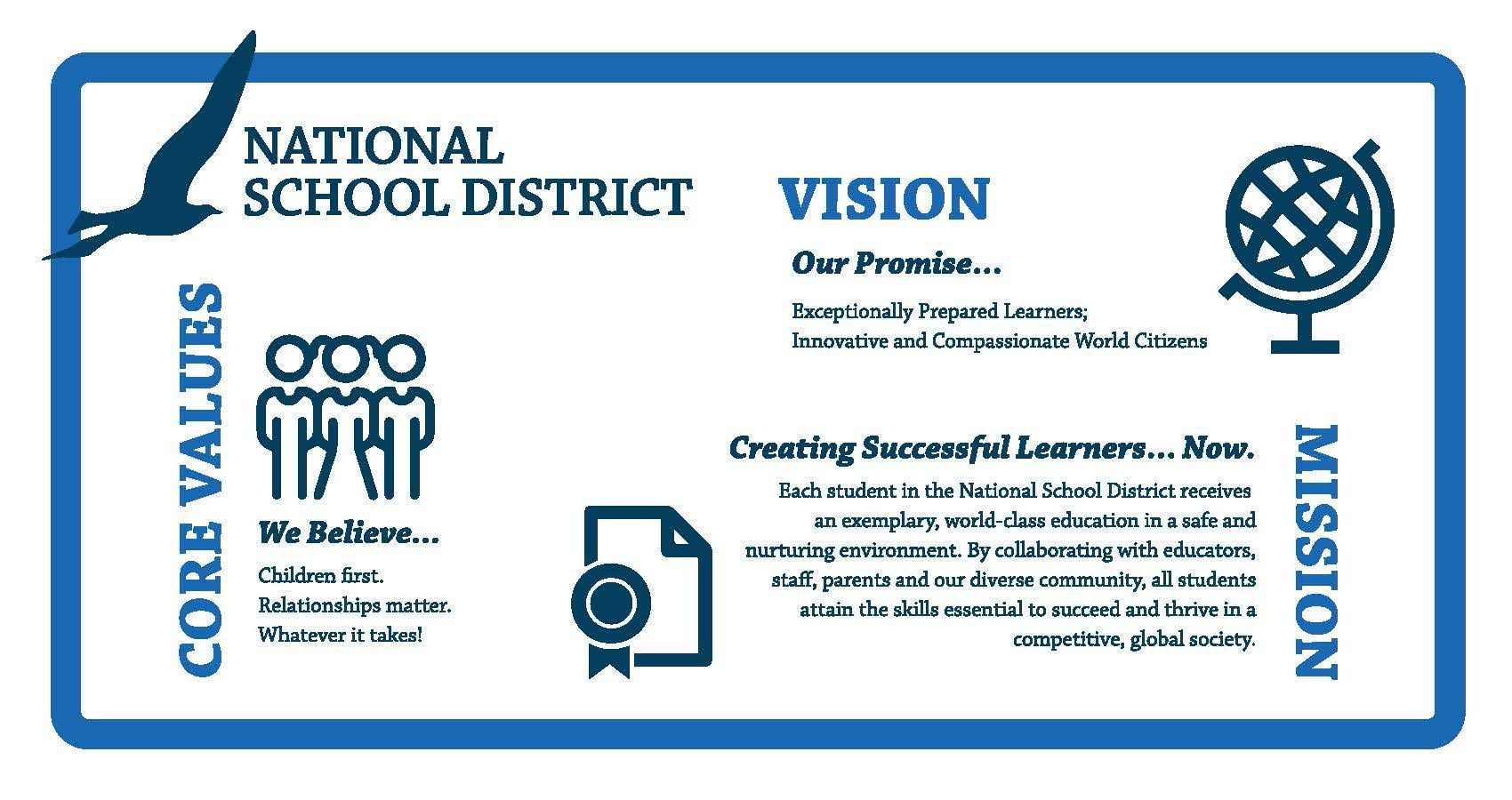 National School District Core Values, Mission and Vision